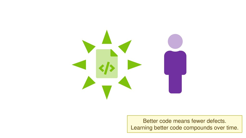 Better code means fewer defects. Learning bette...