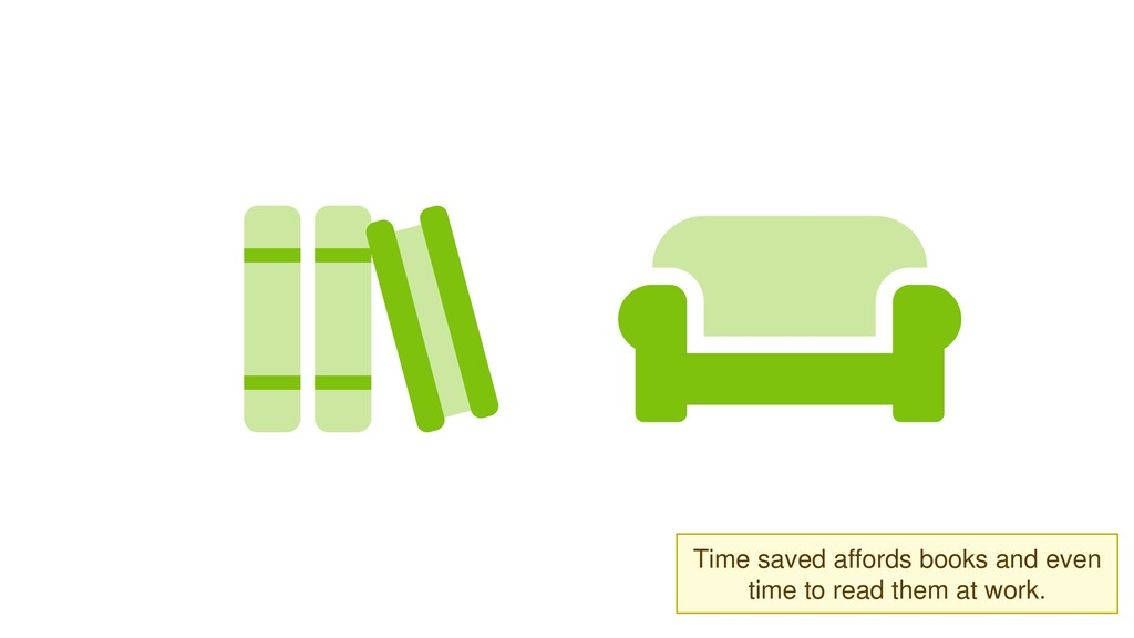 Time saved affords books and even time to read ...