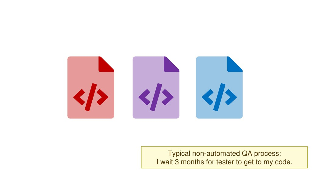 Wait 3 months for tester to get to my code.