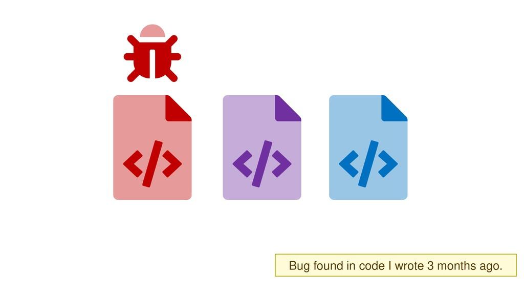 Bug found in code merged 3 months ago.