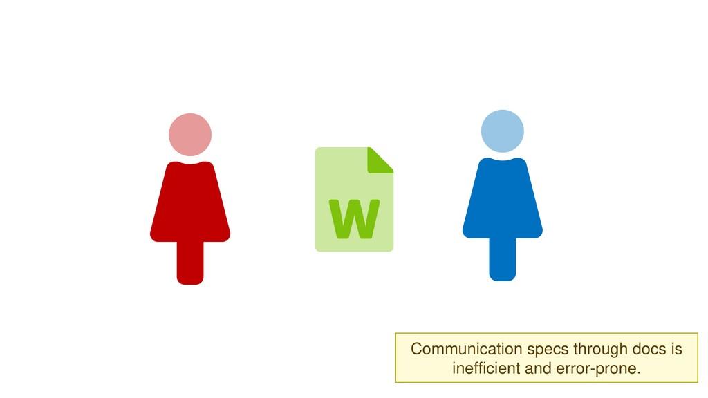 Communication specs through docs is inefficient...