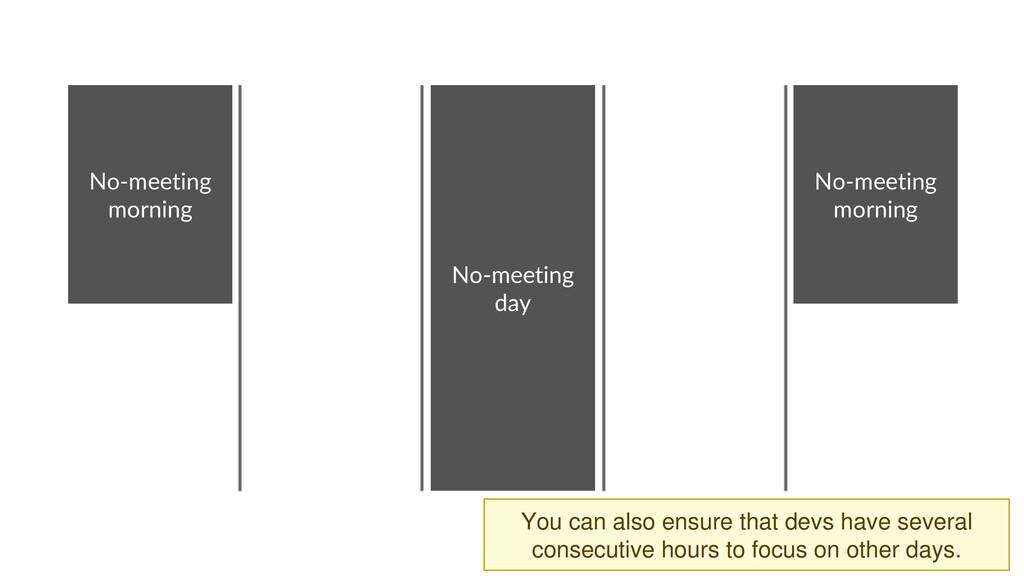No-meeting day No-meeting morning No-meeting mo...
