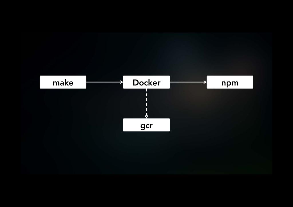 make npm Docker gcr