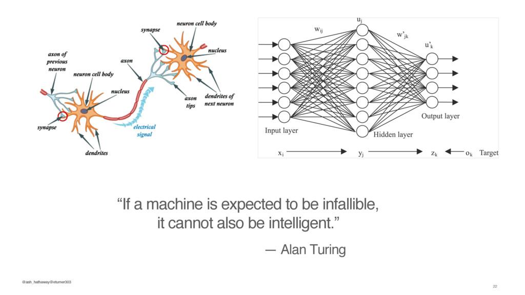 "@ash_hathaway@eturner303 — Alan Turing ""If a ma..."