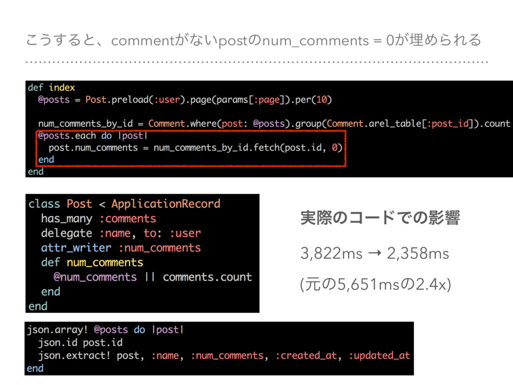 ͜͏͢Δͱɺcomment͕ͳ͍postͷnum_comments = 0͕ຒΊΒΕΔ ࣮ࡍͷ...