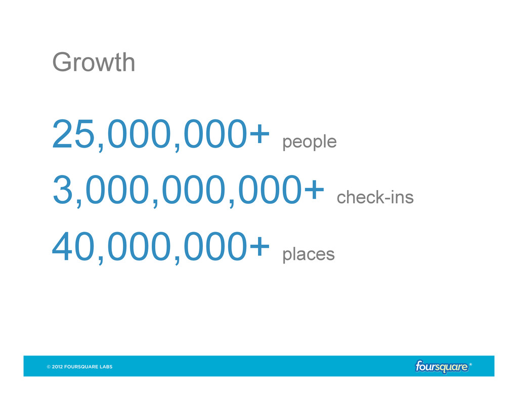 Growth 25,000,000+ people 3,000,000,000+ check-...