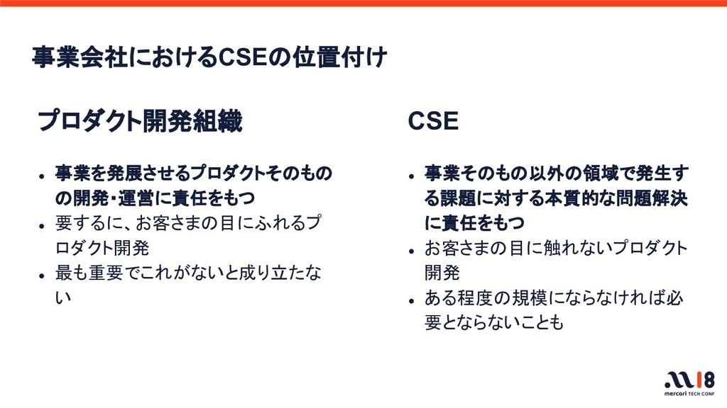 事業会社におけるCSEの位置付け ● 事業を発展させるプロダクトそのもの の開発・運営に責任を...