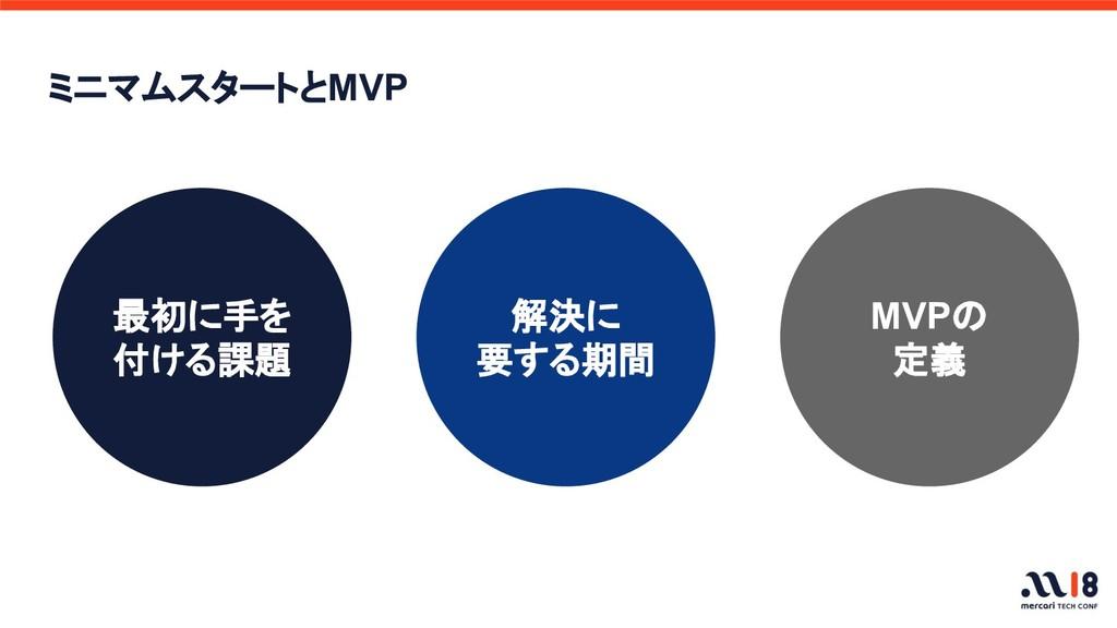 ミニマムスタートとMVP 最初に手を 付ける課題 解決に 要する期間 MVPの 定義