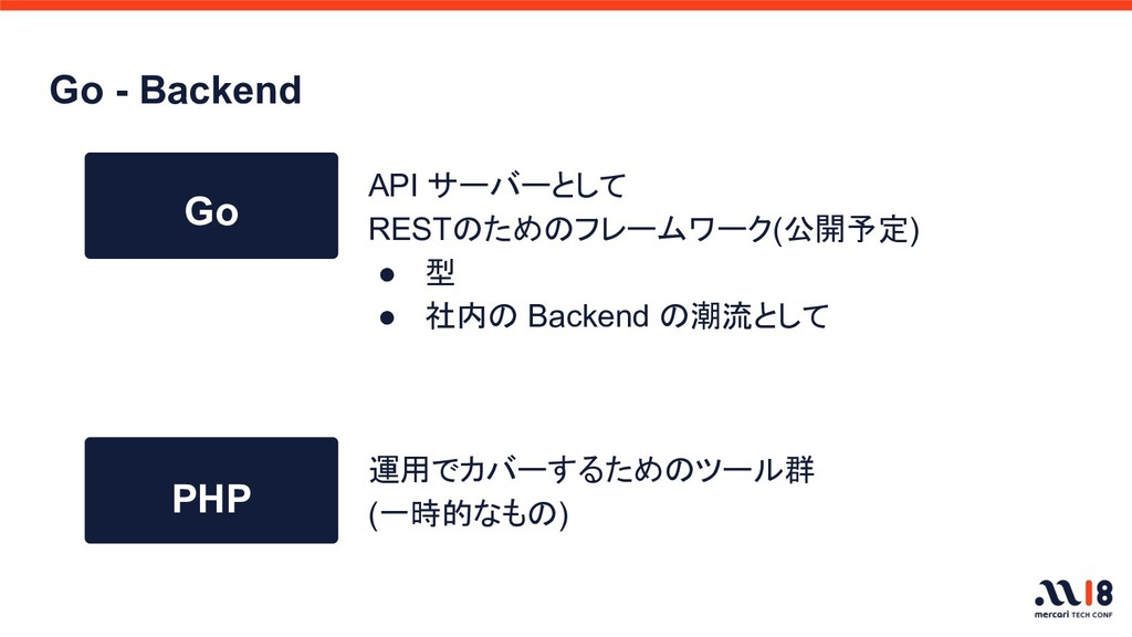 Go - Backend Go API サーバーとして RESTのためのフレームワーク(公開予...