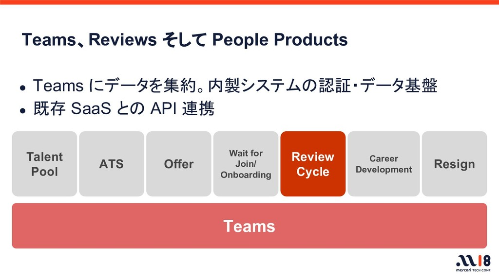 Teams、Reviews そして People Products Teams Talent ...