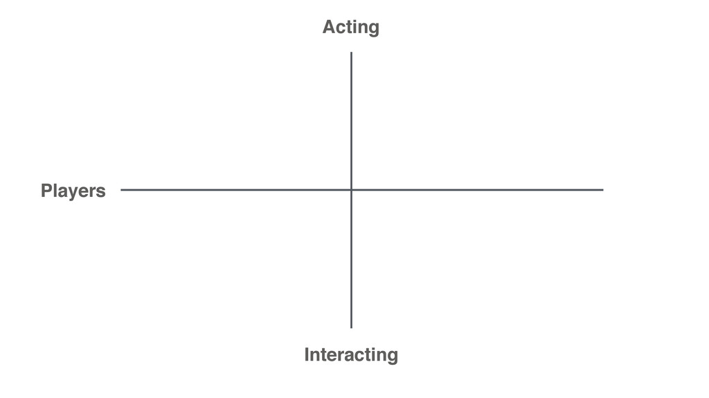 Acting Interacting Players