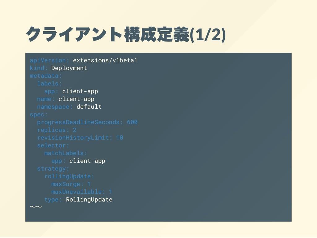 クライアント構成定義(1/2) apiVersion: extensions/v1beta1 ...
