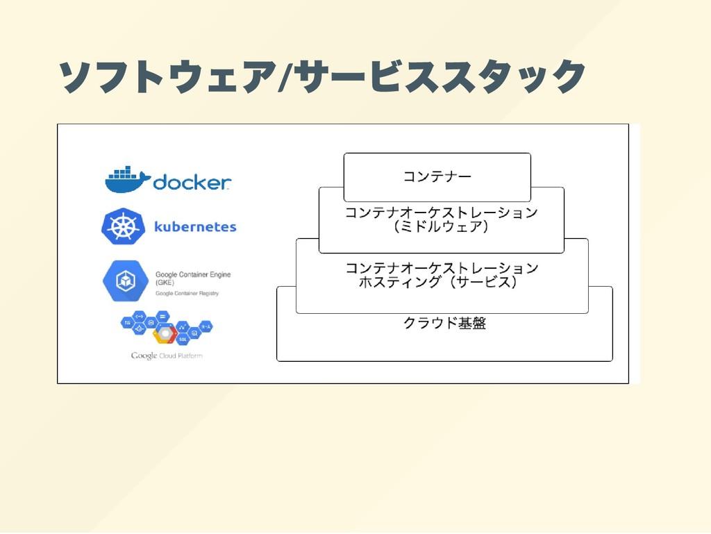ソフトウェア/ サービススタック