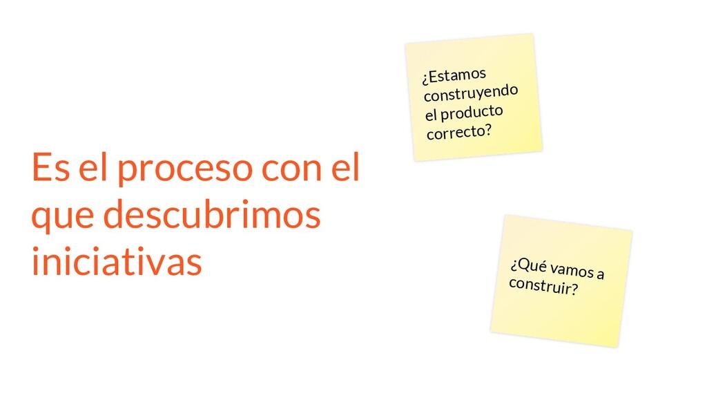 Es el proceso con el que descubrimos iniciativa...