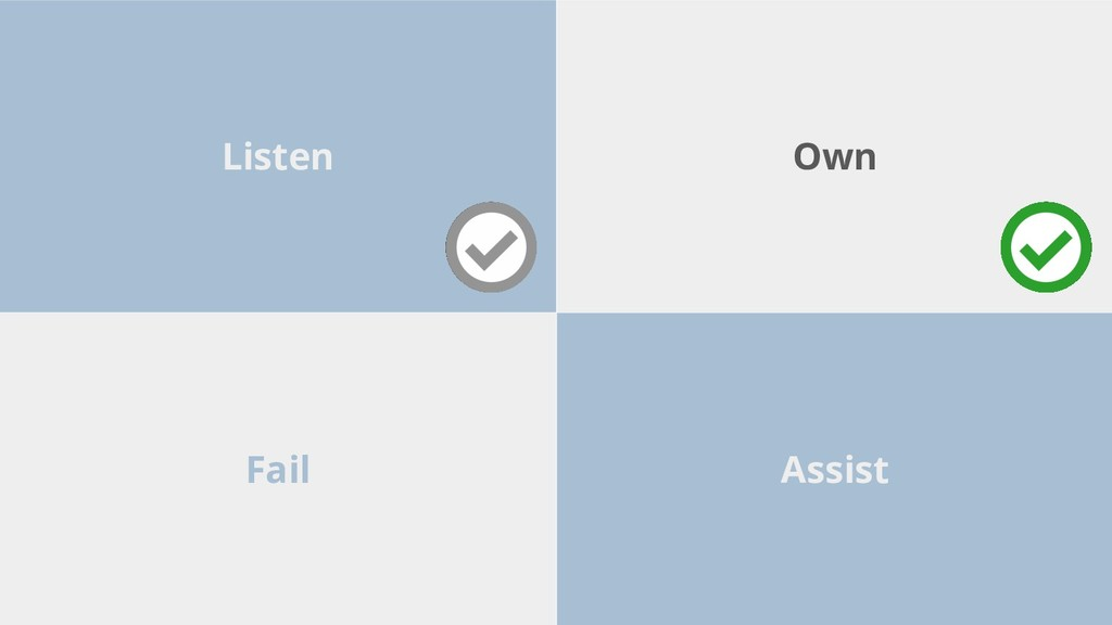 Listen Own Assist Fail