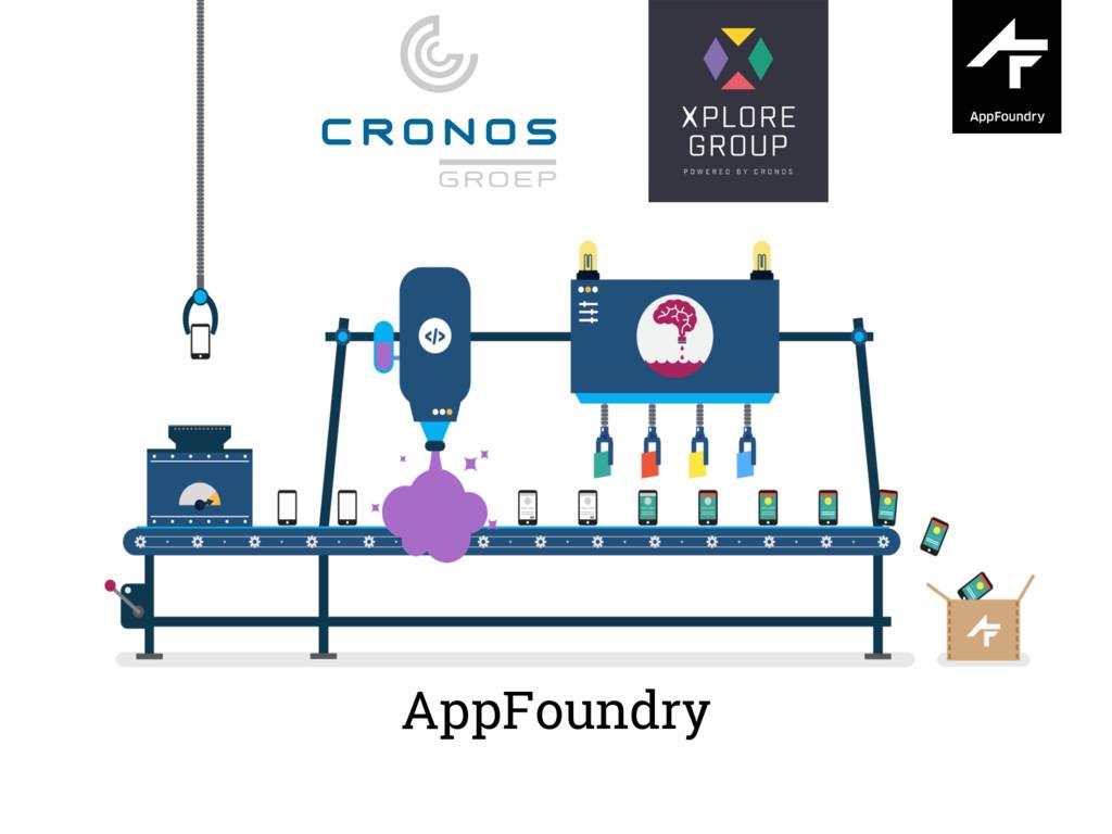 AppFoundry