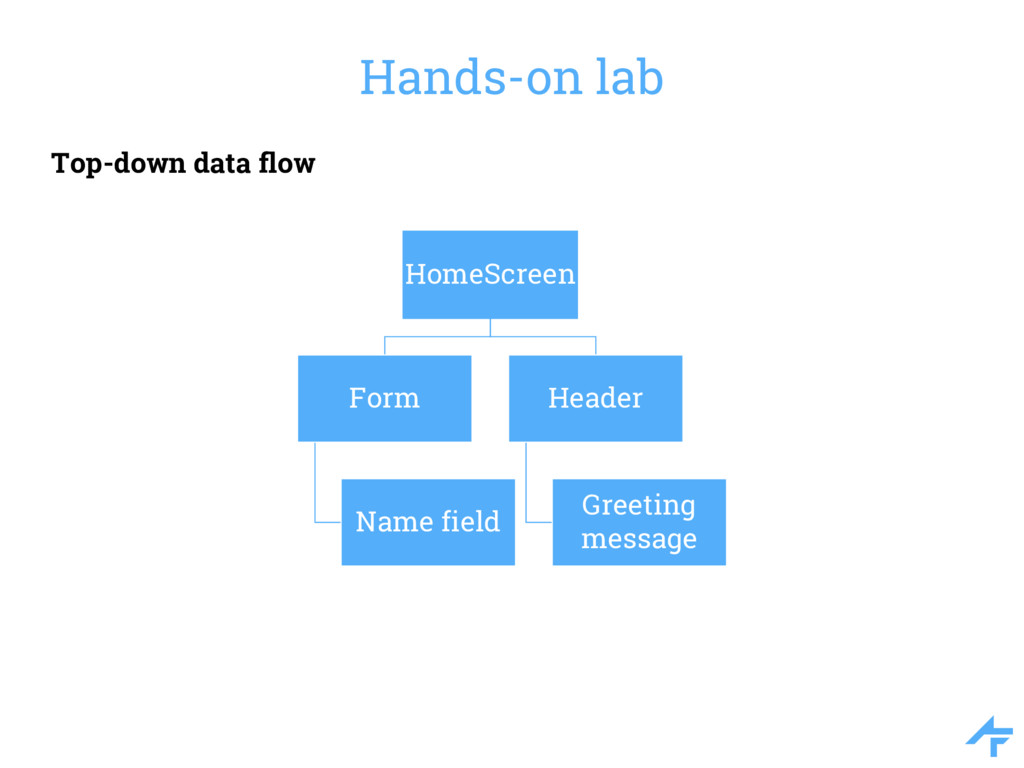 Hands-on lab Top-down data flow HomeScreen Form...
