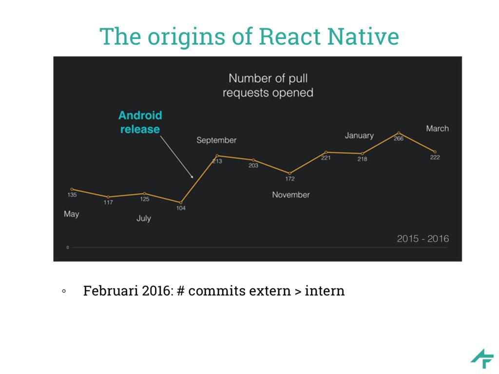 The origins of React Native ◦ Februari 2016: # ...