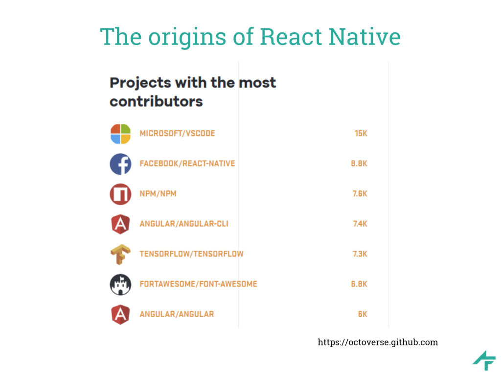 The origins of React Native https://octoverse.g...