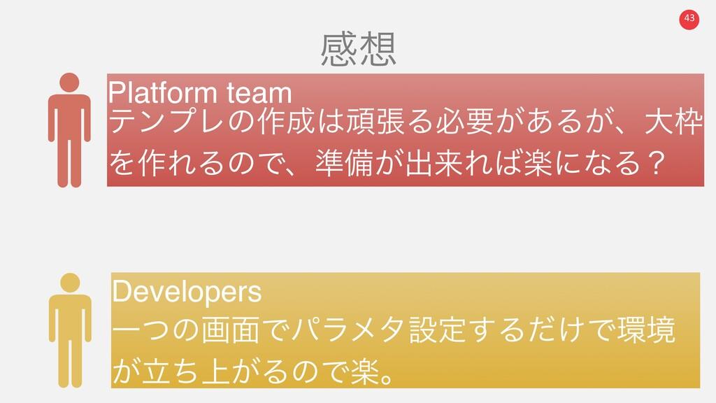 43 ײ Platform team ςϯϓϨͷ࡞ؤுΔඞཁ͕͋Δ͕ɺେ Λ࡞ΕΔͷ...