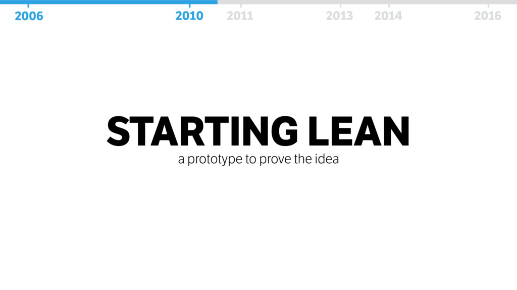STARTING LEAN a prototype to prove the idea 200...