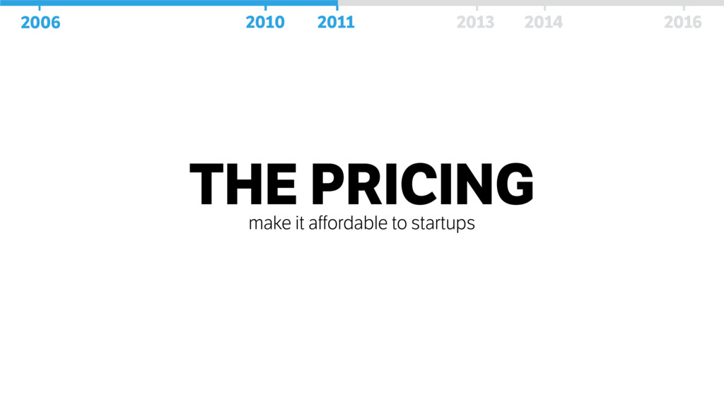 THE PRICING make it affordable to startups 2006...