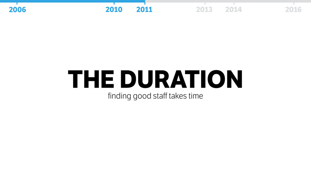 THE DURATION finding good staff takes time 2006...
