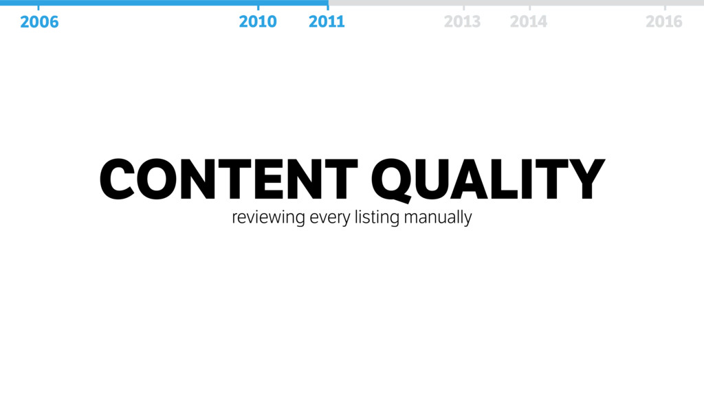 CONTENT QUALITY reviewing every listing manuall...