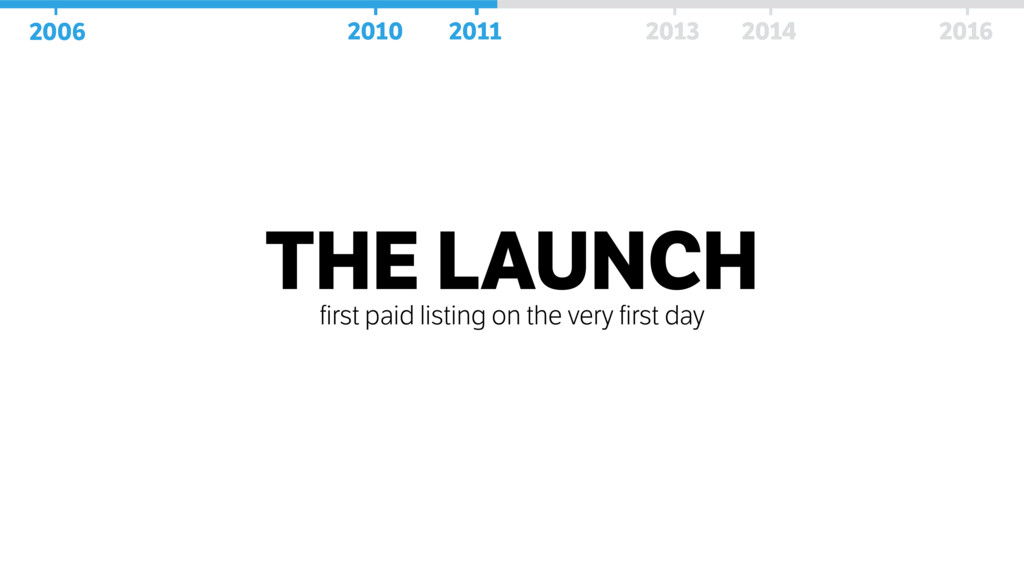 THE LAUNCH first paid listing on the very first...
