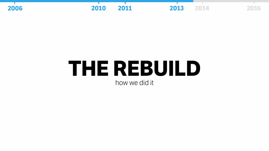 THE REBUILD how we did it 2006 2010 2011 2013 2...