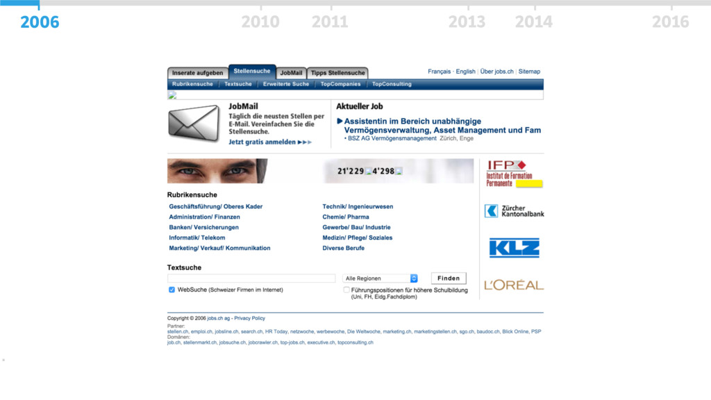 Web Design Web Entwickler/In Web Application De...