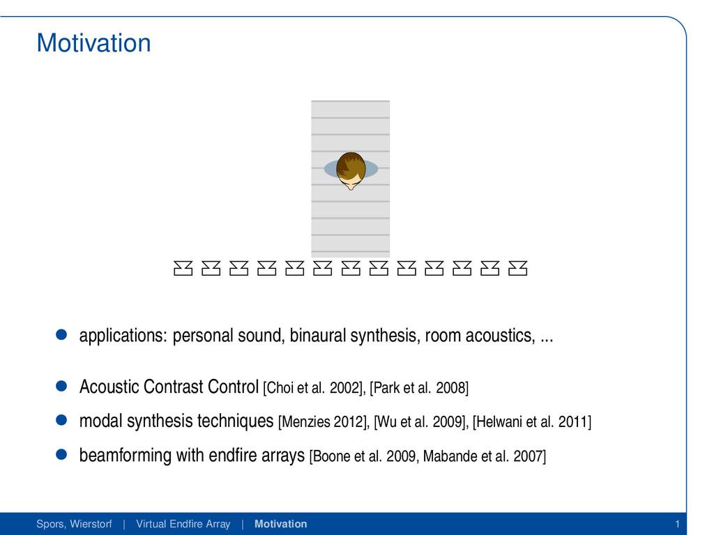 Motivation • applications: personal sound, bina...