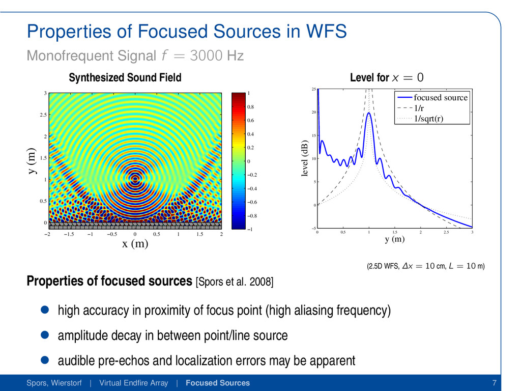 Properties of Focused Sources in WFS Monofreque...