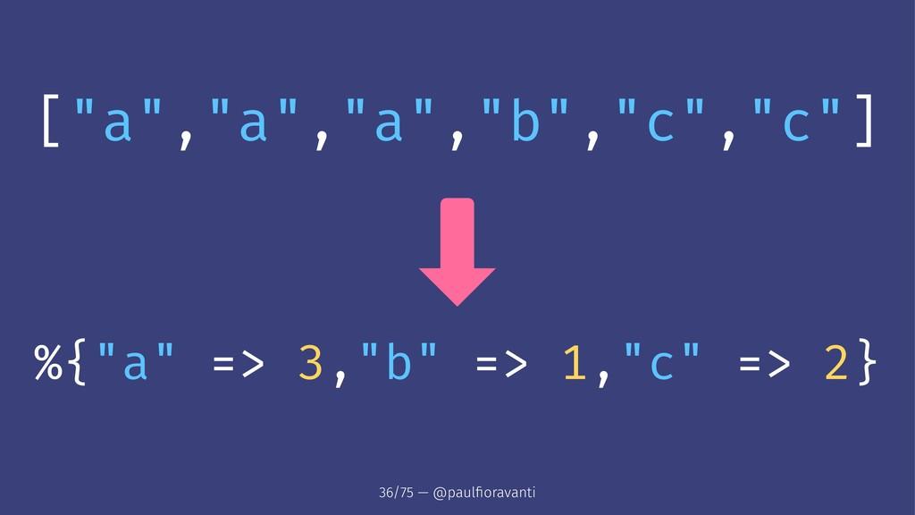 "[""a"",""a"",""a"",""b"",""c"",""c""] ⬇ %{""a"" => 3,""b"" => 1..."