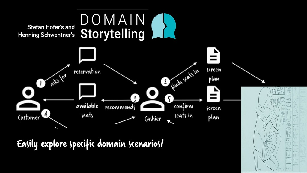 Easily explore specific domain scenarios! Stefa...