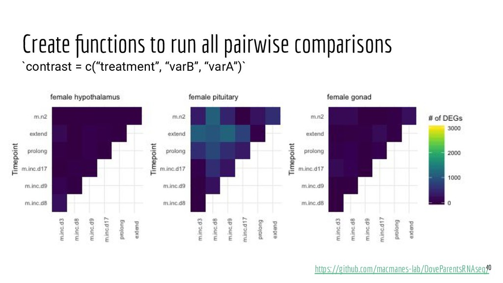 Create functions to run all pairwise comparison...