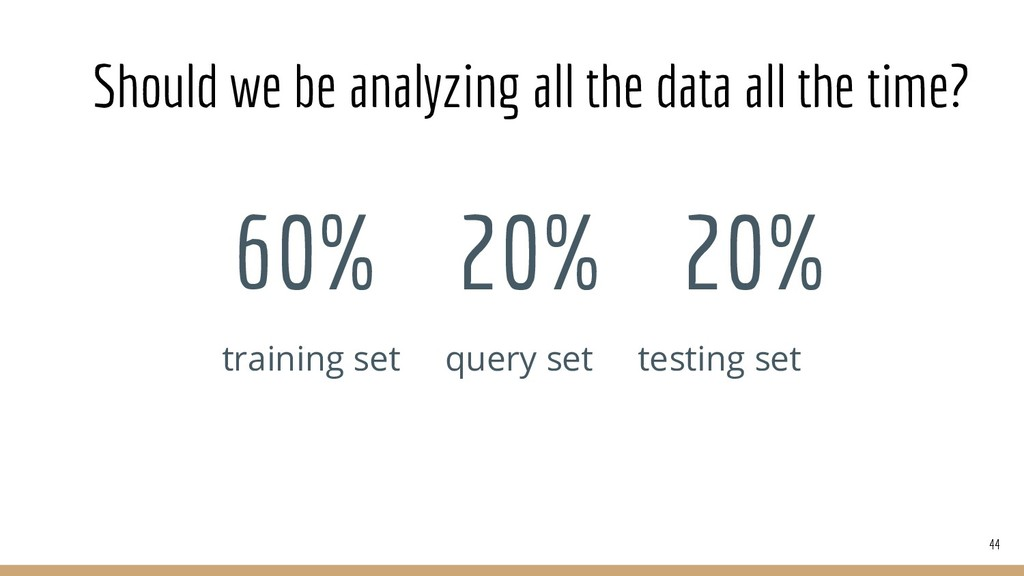 60% 20% 20% training set query set testing set ...
