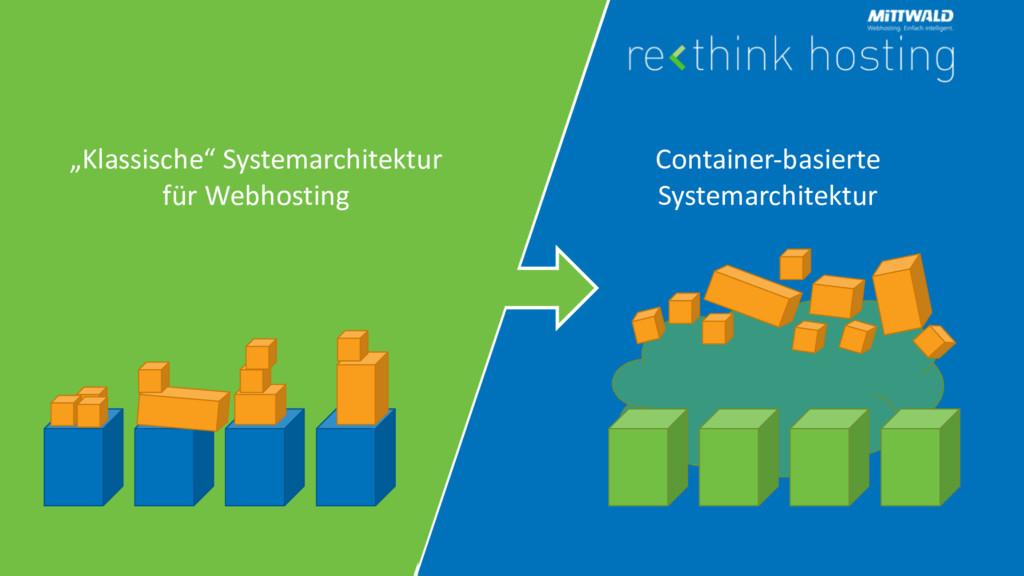 """""""Klassische"""" Systemarchitektur für Webhosting C..."""