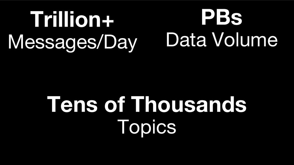 Trillion+ Messages/Day PBs Data Volume Tens of ...
