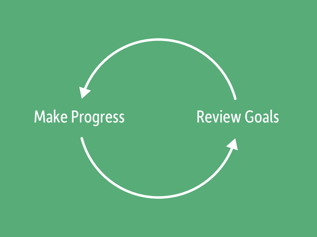 Make Progress Review Goals