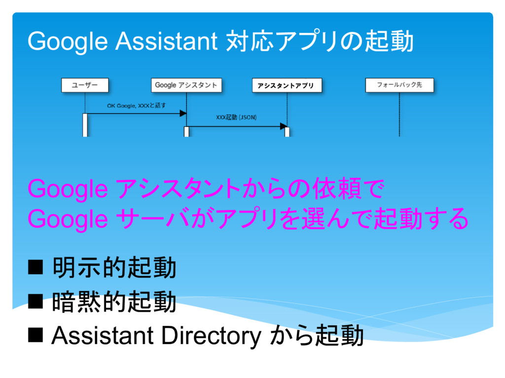 Google Assistant 対応 起動 Google 依頼 Google 選 起動  ...