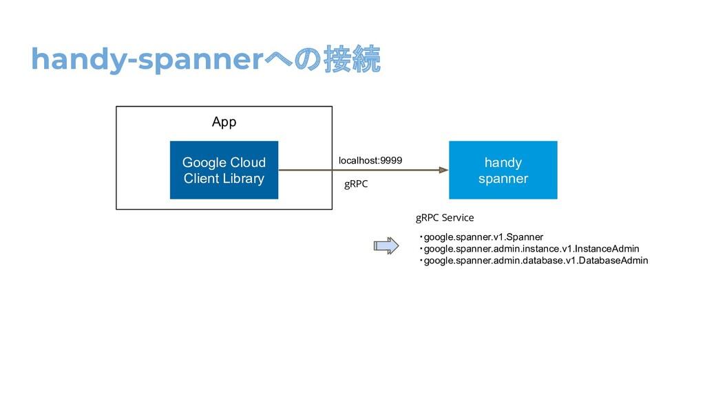 App Google Cloud Client Library handy spanner g...