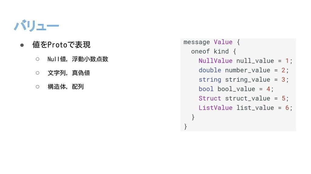 バリュー ● 値をProtoで表現 ○ Null値, 浮動小数点数 ○ 文字列, 真偽値 ○ ...