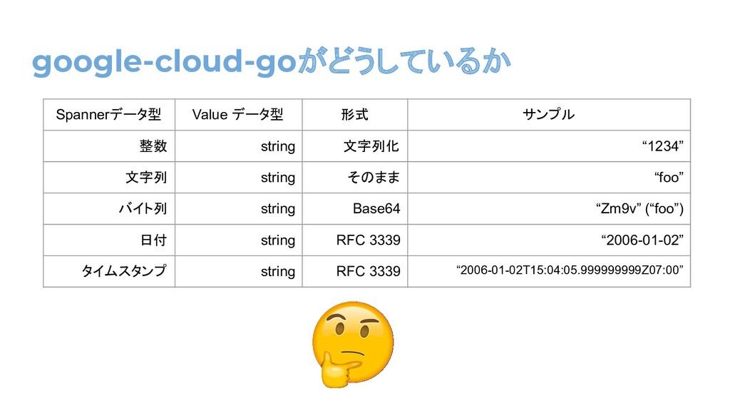 google-cloud-goがどうしているか Spannerデータ型 Value データ型 ...