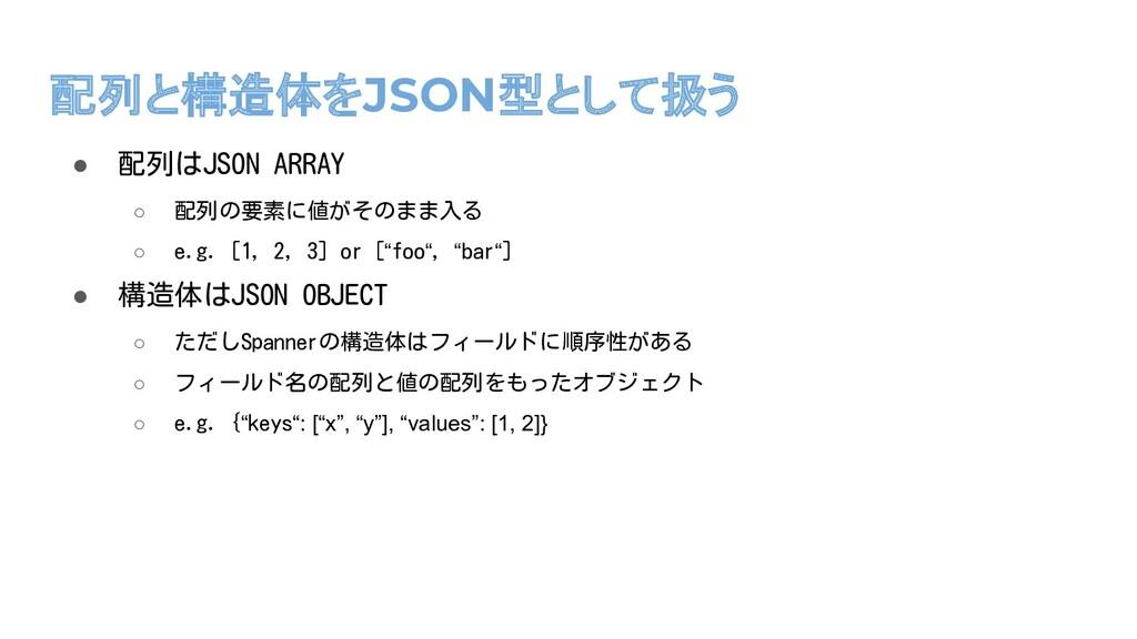 配列と構造体をJSON型として扱う ● 配列はJSON ARRAY ○ 配列の要素に値がそのま...