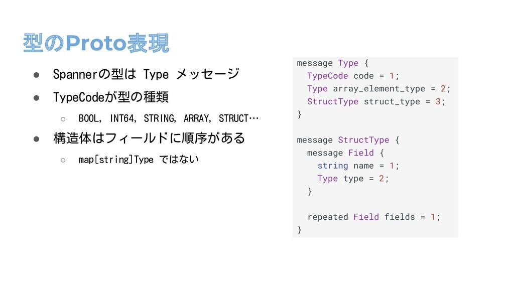 型のProto表現 ● Spannerの型は Type メッセージ ● TypeCodeが型の...