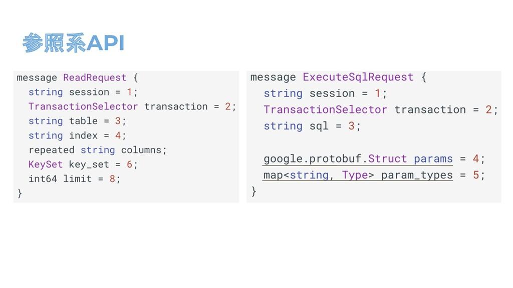 参照系API