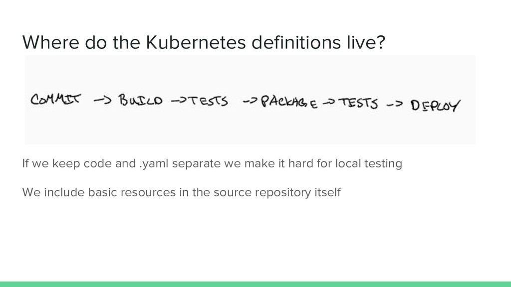 Where do the Kubernetes definitions live? If we...