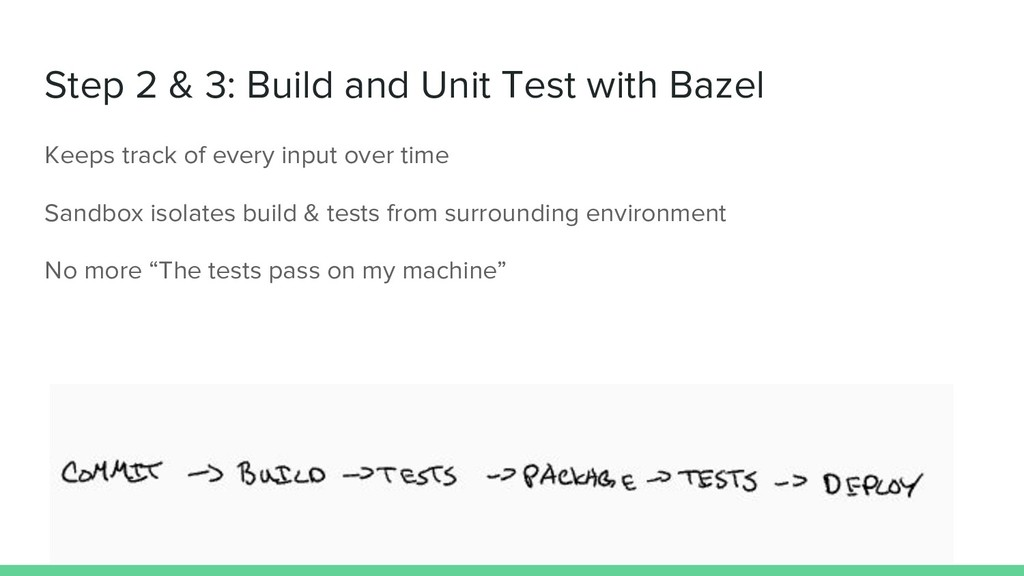 Step 2 & 3: Build and Unit Test with Bazel Keep...