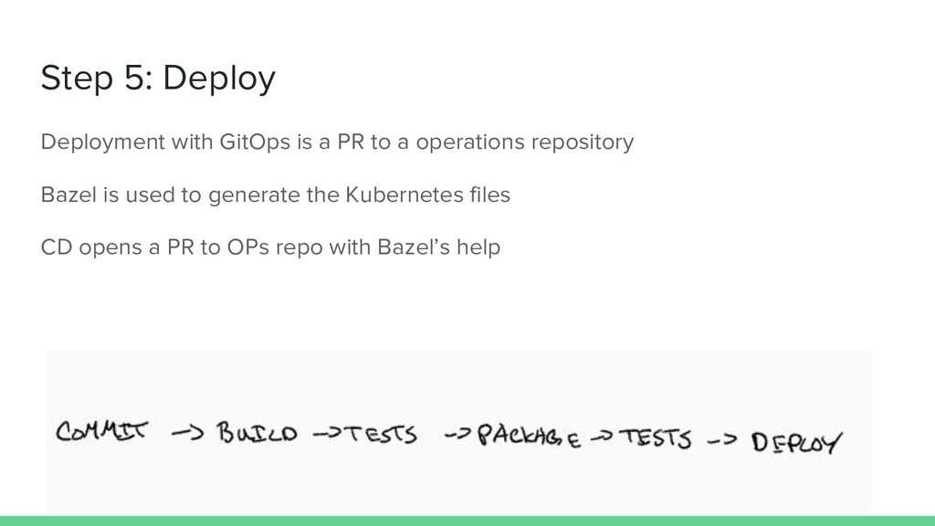 Step 5: Deploy Deployment with GitOps is a PR t...